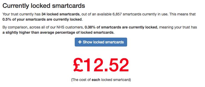 Cost of Locked Smartcards Isosec Analytics