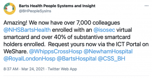 """Tweet saying""""Amazing! We now have over 7,000 colleagues @NHSBartsHealth enrolled with an @isosec virtual smartcard and over 40% of substantive smartcard holders enrolled. Request yours now via the ICT Portal on WeShare. @WhippsCrossHosp @NewhamHospital @RoyalLondonHosp @BartsHospital @CSS_BH"""""""